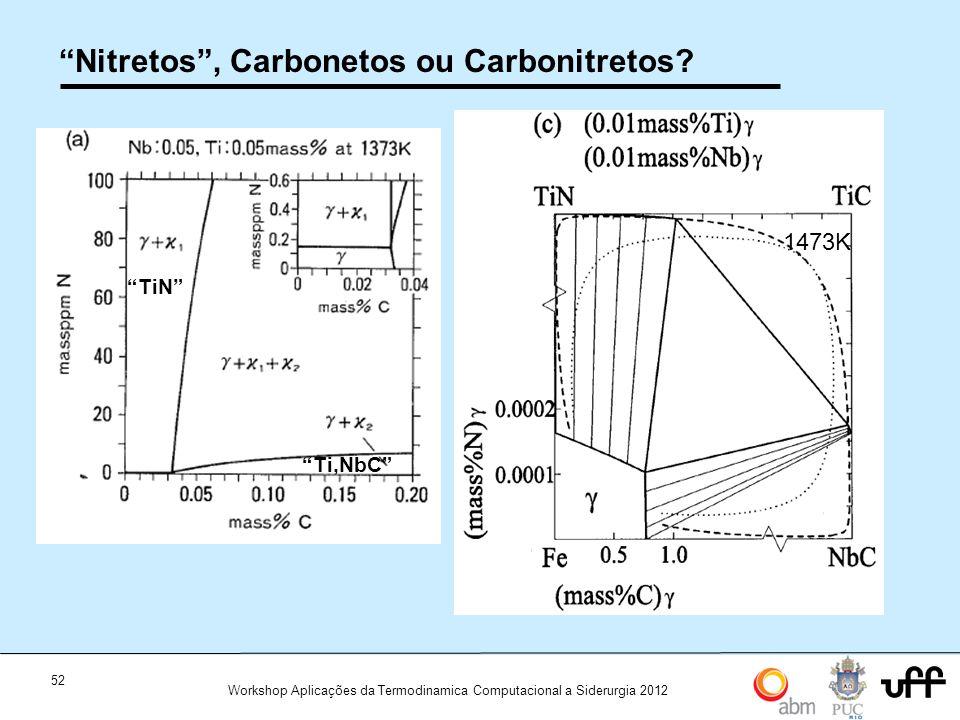 Nitretos , Carbonetos ou Carbonitretos