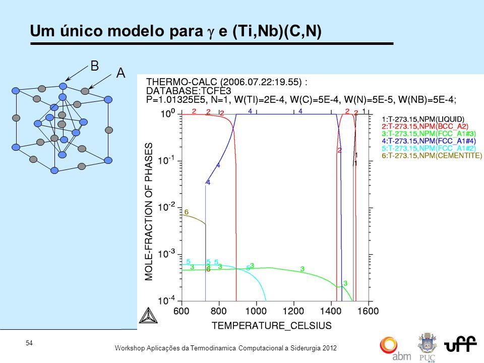 Um único modelo para g e (Ti,Nb)(C,N)