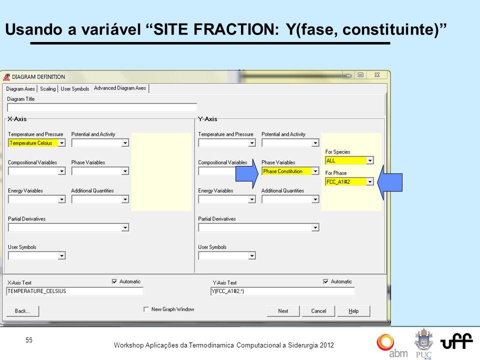 Usando a variável SITE FRACTION: Y(fase, constituinte)