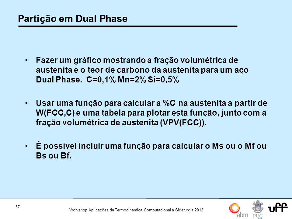Partição em Dual Phase