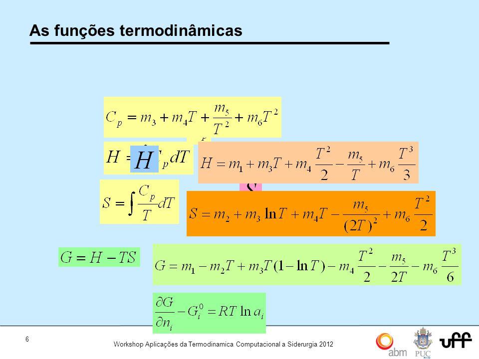 As funções termodinâmicas