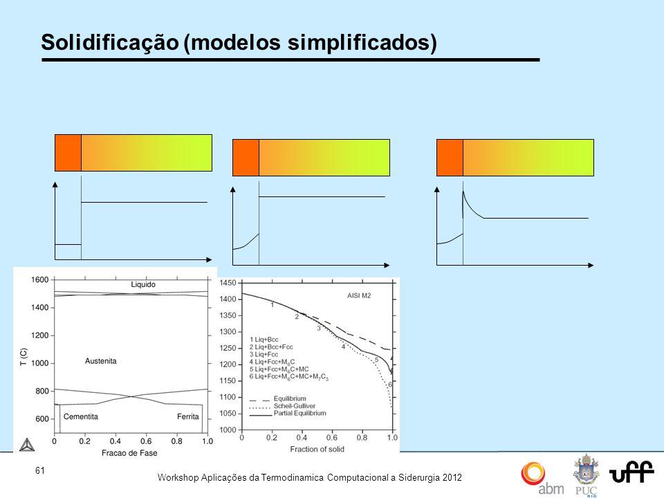 Solidificação (modelos simplificados)