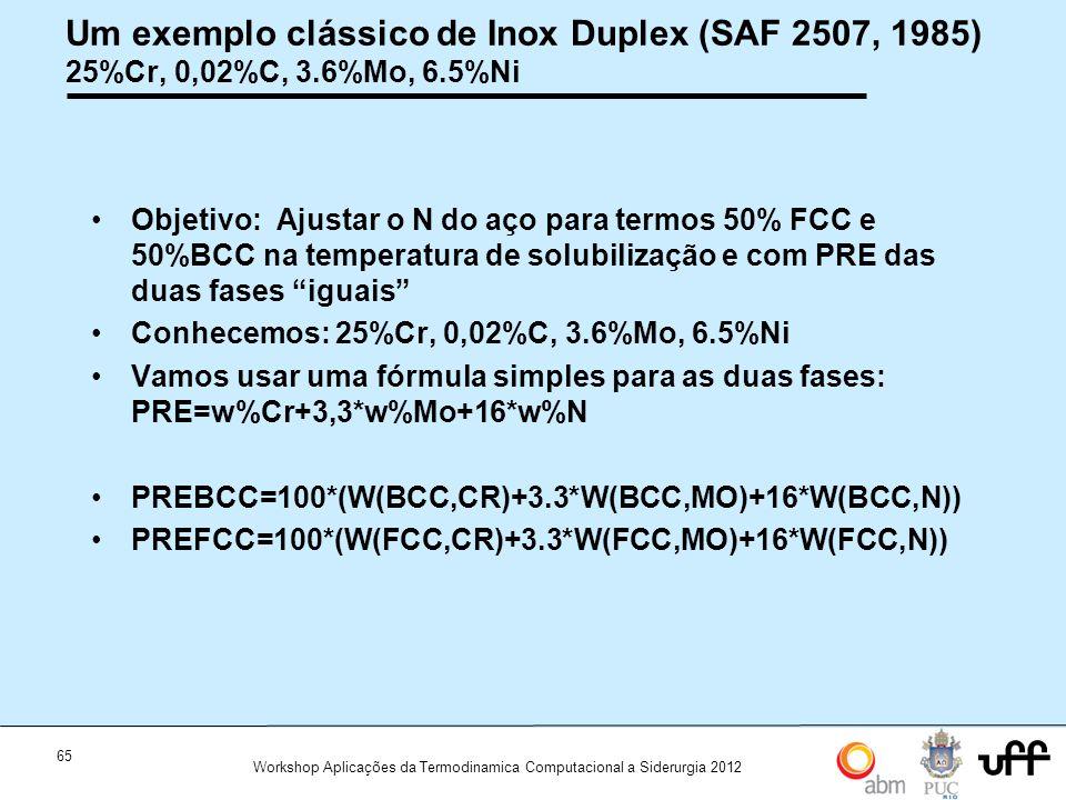 Um exemplo clássico de Inox Duplex (SAF 2507, 1985) 25%Cr, 0,02%C, 3