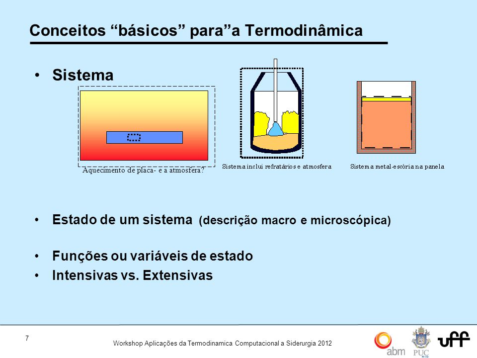 Conceitos básicos para a Termodinâmica