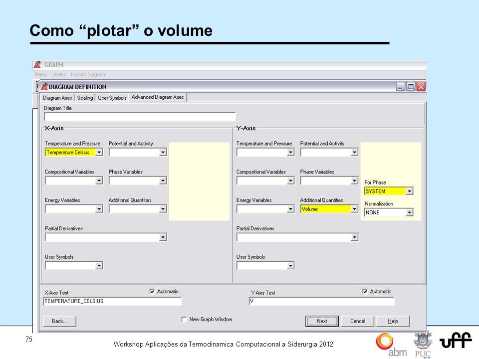 Como plotar o volume