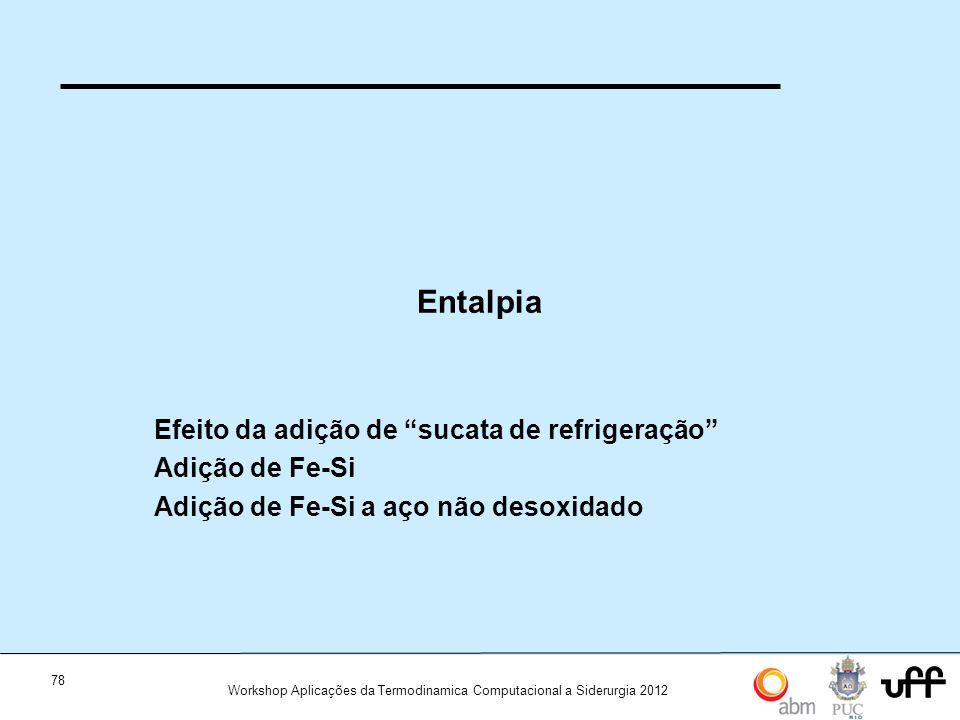 Entalpia Efeito da adição de sucata de refrigeração Adição de Fe-Si
