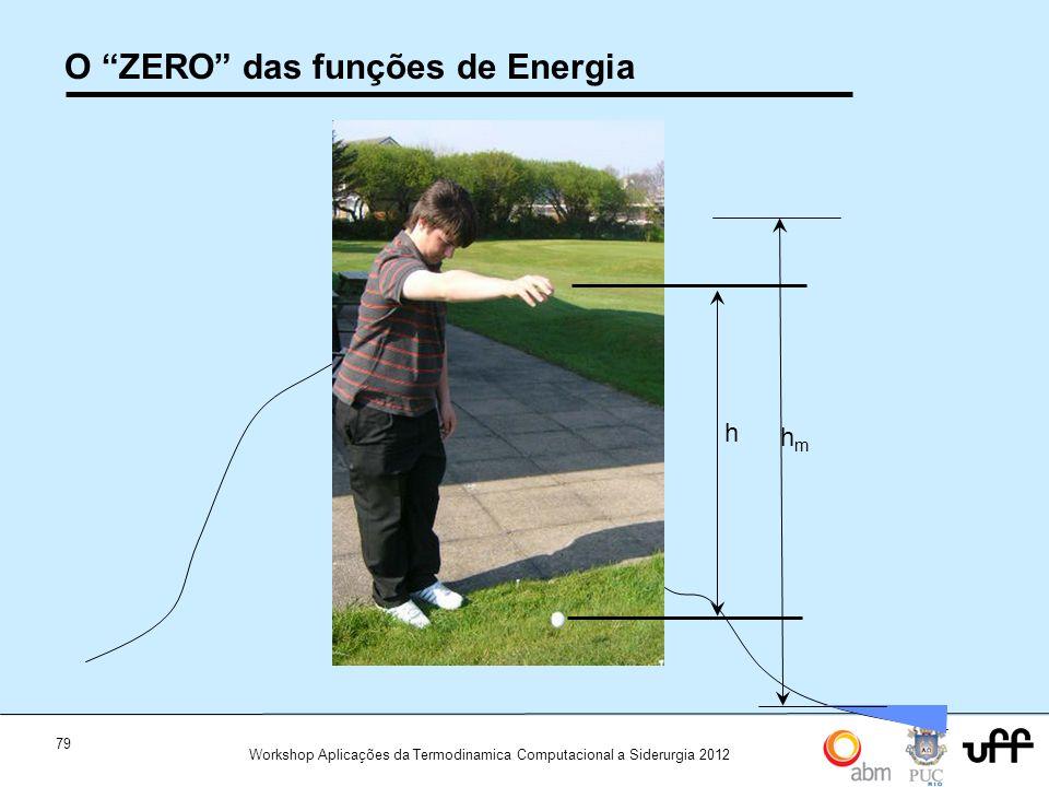 O ZERO das funções de Energia