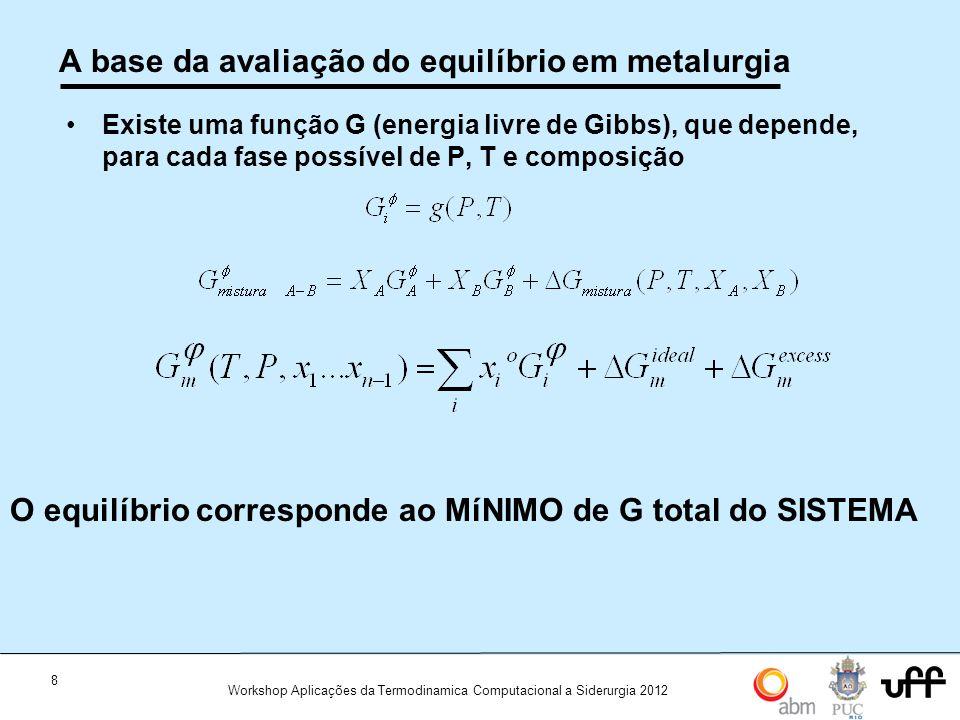 A base da avaliação do equilíbrio em metalurgia