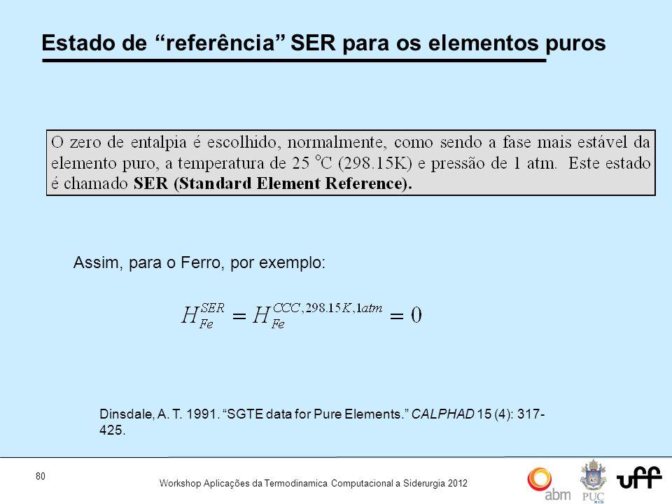 Estado de referência SER para os elementos puros