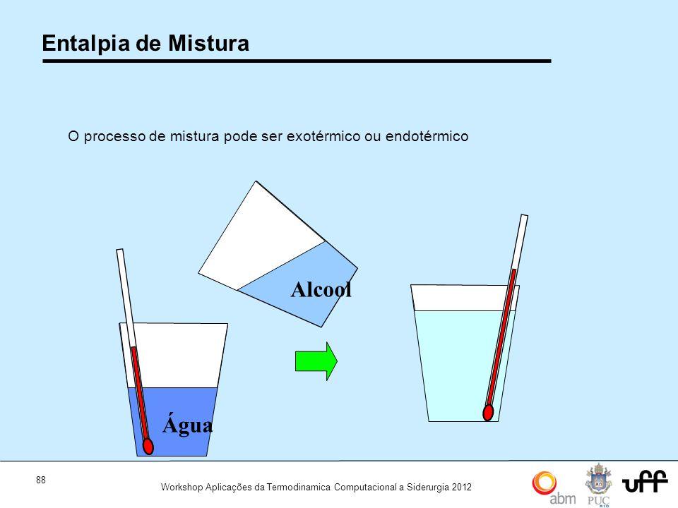 Entalpia de Mistura Alcool Água