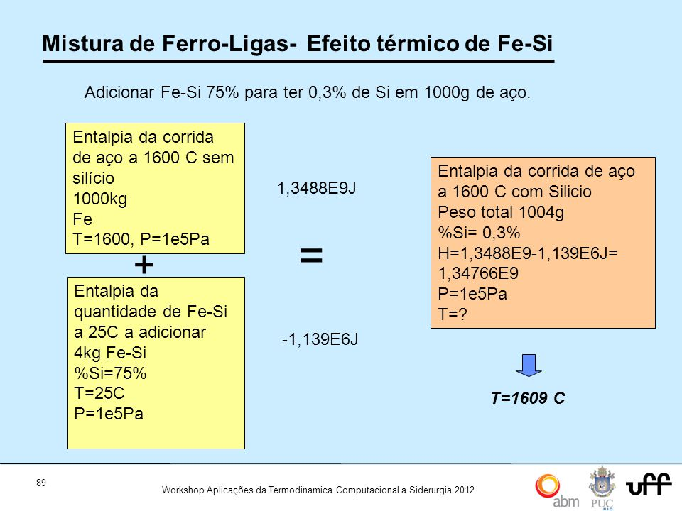 Mistura de Ferro-Ligas- Efeito térmico de Fe-Si