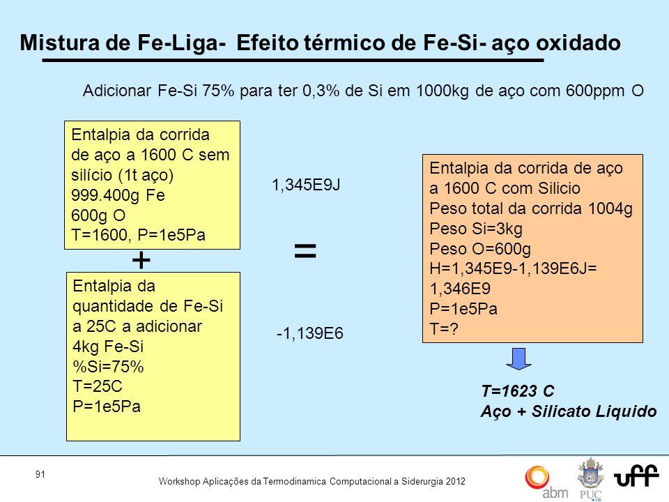 Mistura de Fe-Liga- Efeito térmico de Fe-Si- aço oxidado