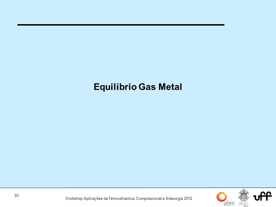 Equilíbrio Gas Metal