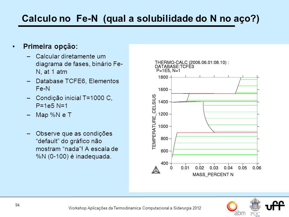 Calculo no Fe-N (qual a solubilidade do N no aço )