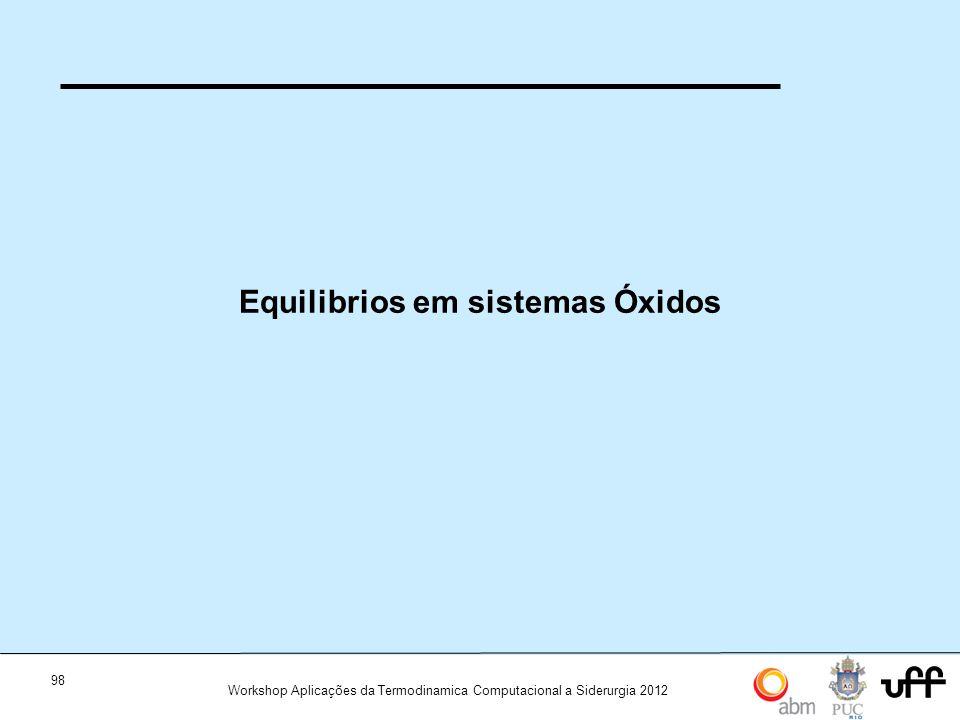 Equilibrios em sistemas Óxidos