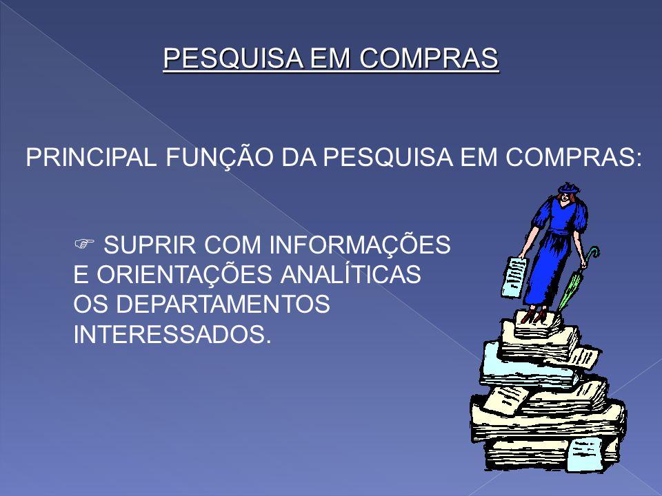 PRINCIPAL FUNÇÃO DA PESQUISA EM COMPRAS: