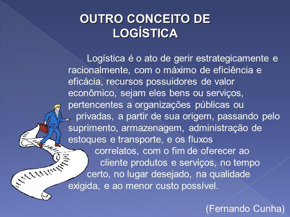 OUTRO CONCEITO DE LOGÍSTICA