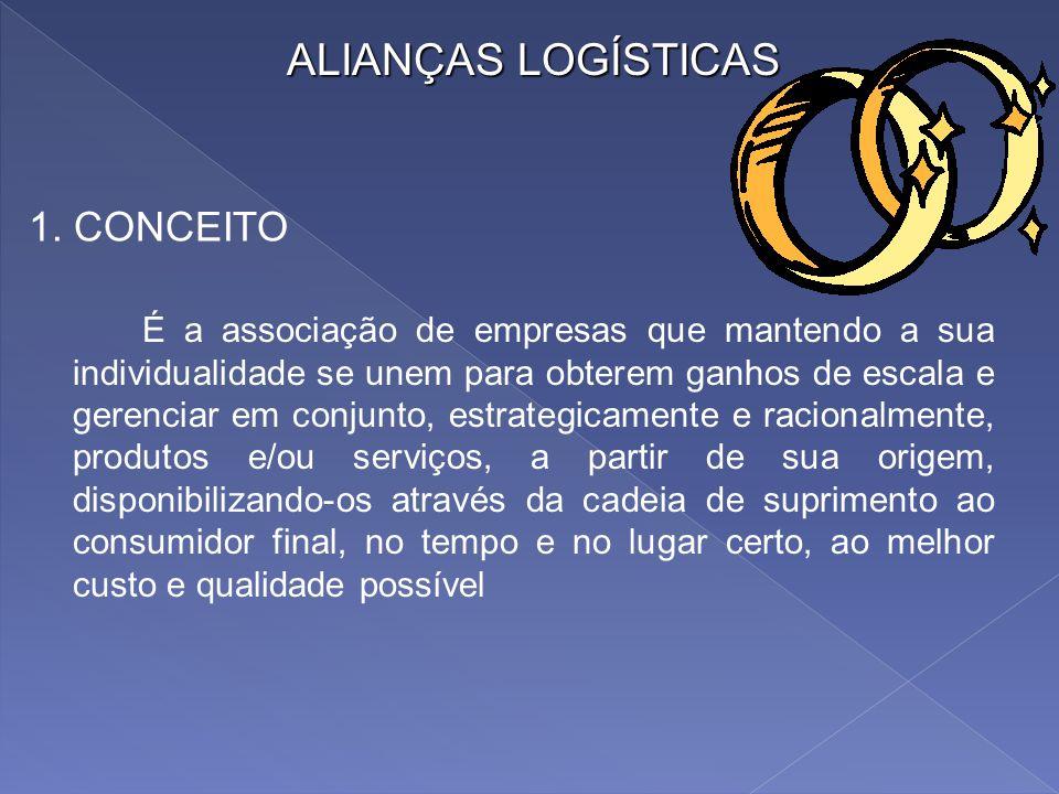ALIANÇAS LOGÍSTICAS 1. CONCEITO