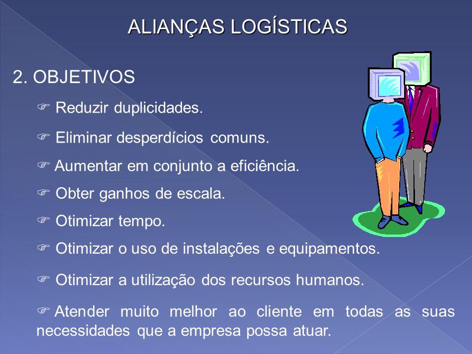 ALIANÇAS LOGÍSTICAS 2. OBJETIVOS Reduzir duplicidades.