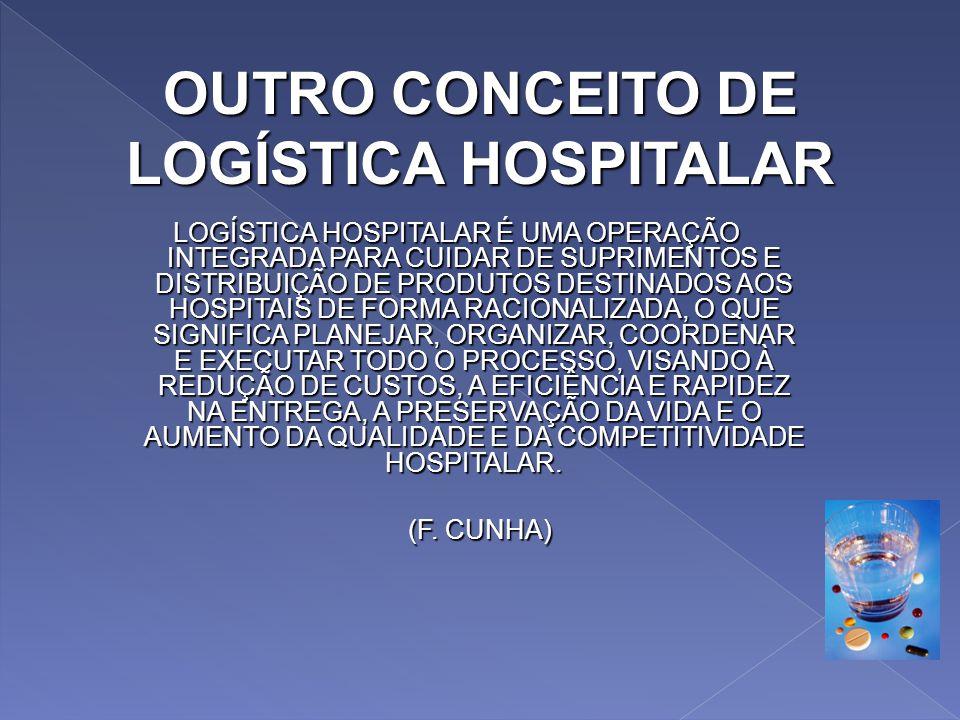 OUTRO CONCEITO DE LOGÍSTICA HOSPITALAR
