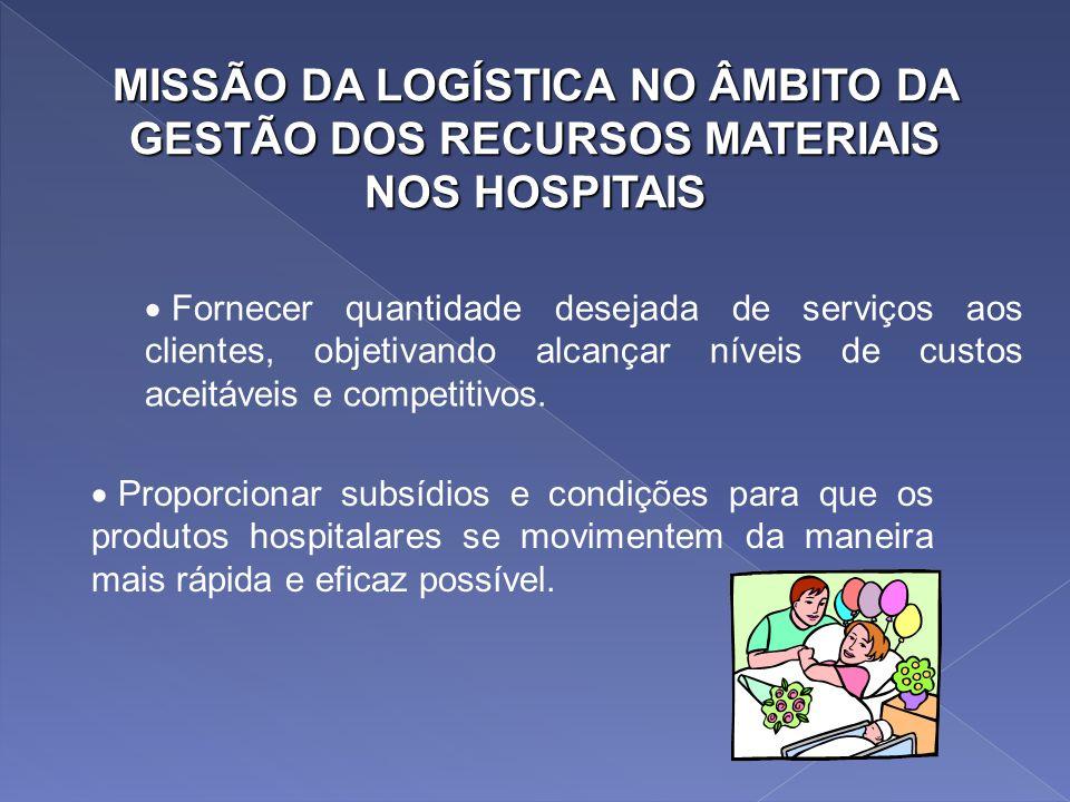 MISSÃO DA LOGÍSTICA NO ÂMBITO DA GESTÃO DOS RECURSOS MATERIAIS NOS HOSPITAIS