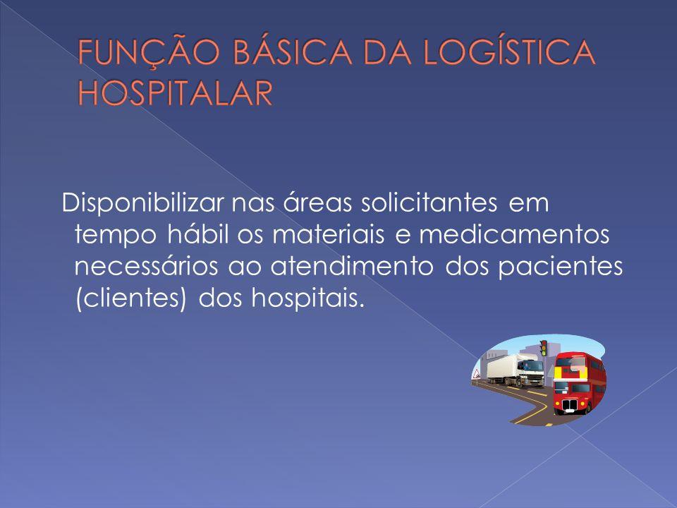 FUNÇÃO BÁSICA DA LOGÍSTICA HOSPITALAR