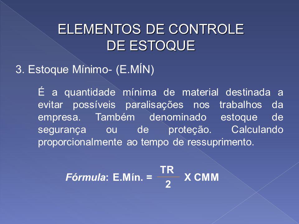 ELEMENTOS DE CONTROLE DE ESTOQUE 3. Estoque Mínimo- (E.MÍN)