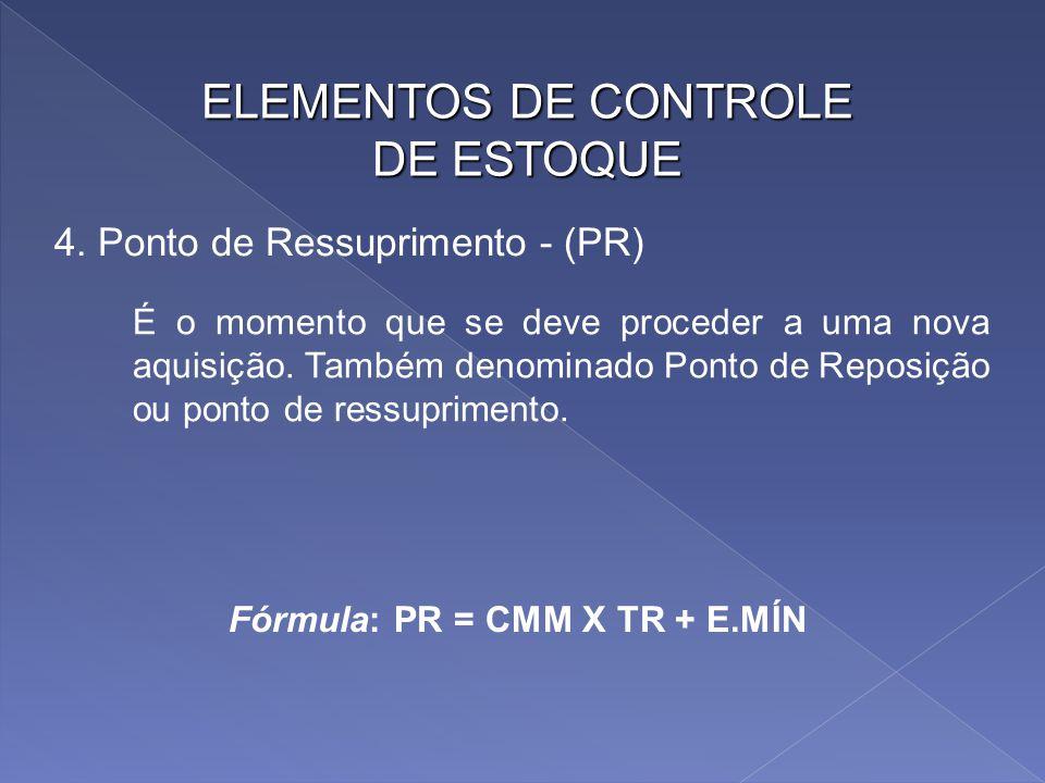 ELEMENTOS DE CONTROLE DE ESTOQUE 4. Ponto de Ressuprimento - (PR)