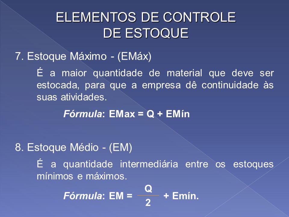 ELEMENTOS DE CONTROLE DE ESTOQUE 7. Estoque Máximo - (EMáx)