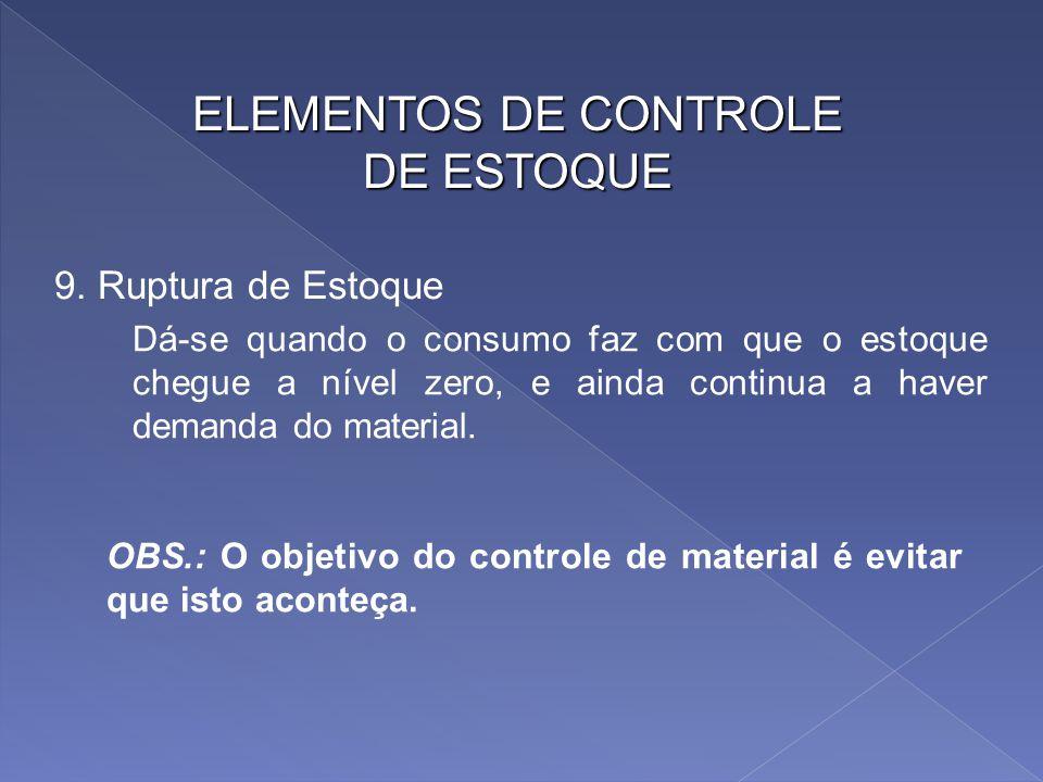 ELEMENTOS DE CONTROLE DE ESTOQUE 9. Ruptura de Estoque