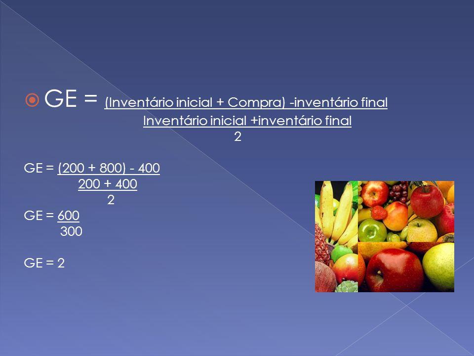 GE = (Inventário inicial + Compra) -inventário final