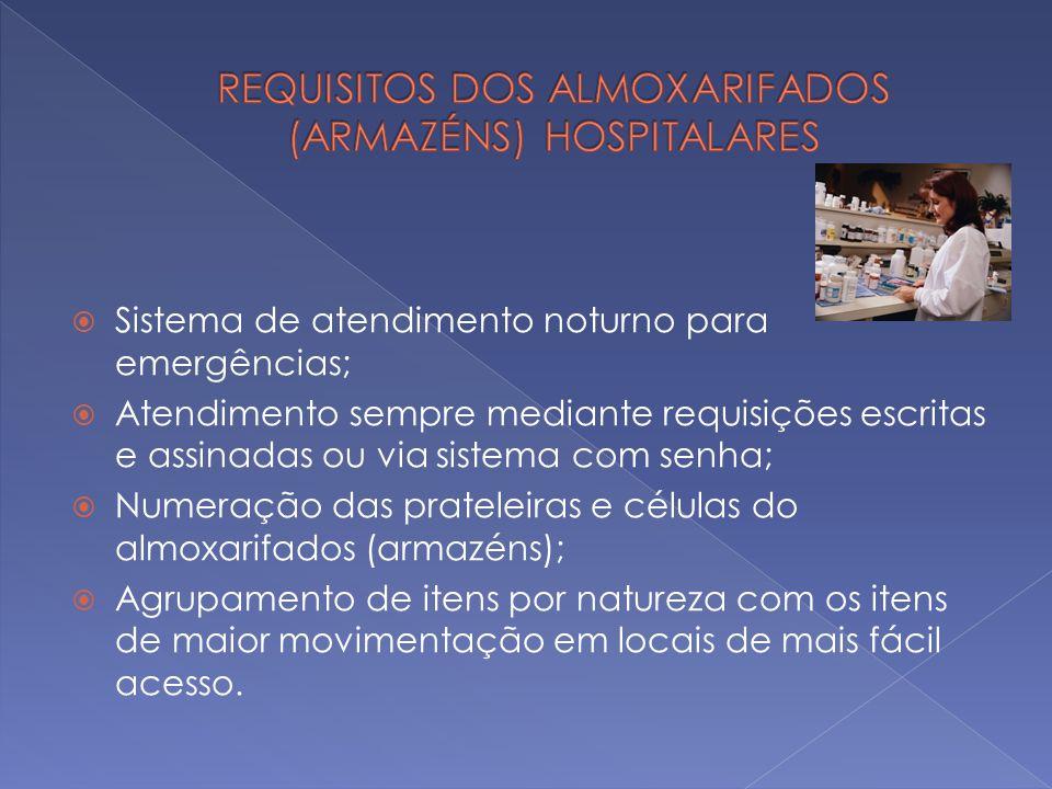 REQUISITOS DOS ALMOXARIFADOS (ARMAZÉNS) HOSPITALARES