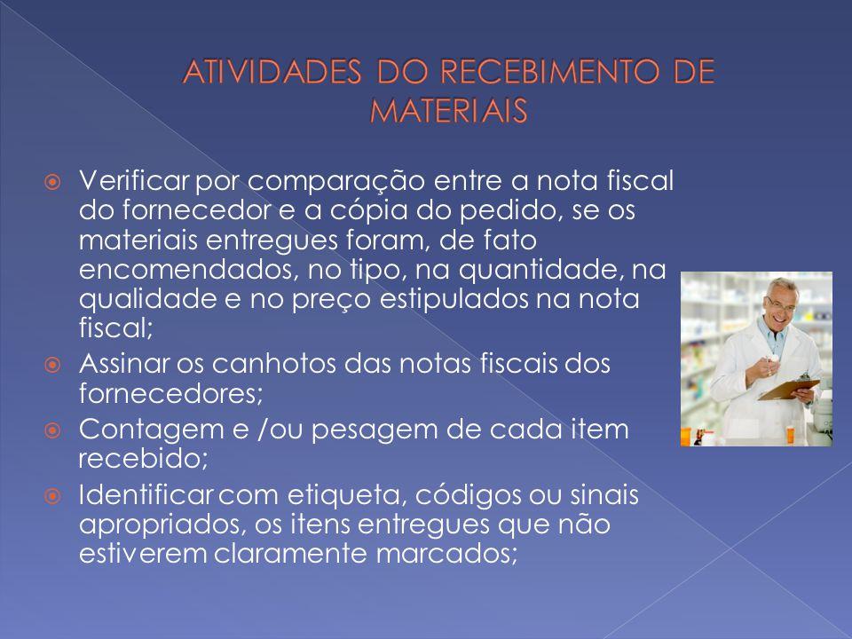 ATIVIDADES DO RECEBIMENTO DE MATERIAIS