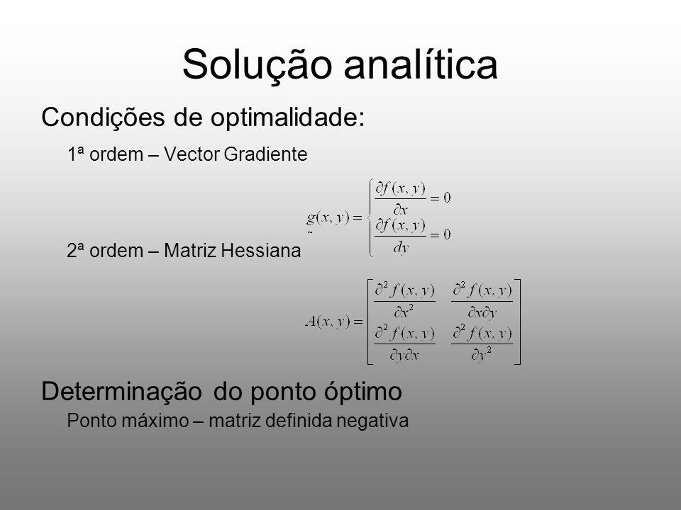 Solução analítica Condições de optimalidade: