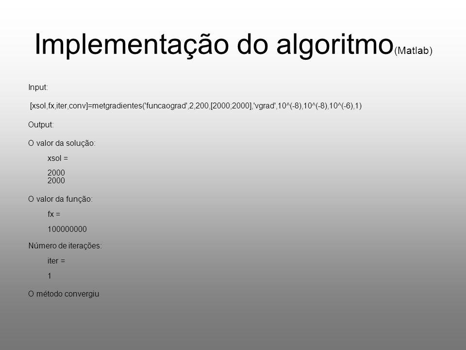 Implementação do algoritmo(Matlab)