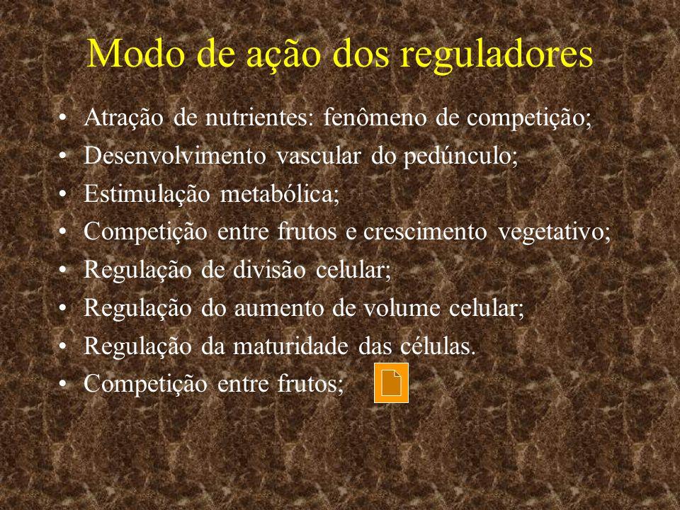 Modo de ação dos reguladores