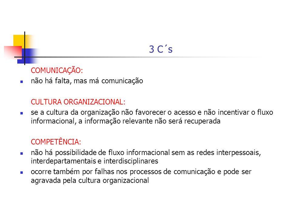 3 C´s COMUNICAÇÃO: não há falta, mas má comunicação