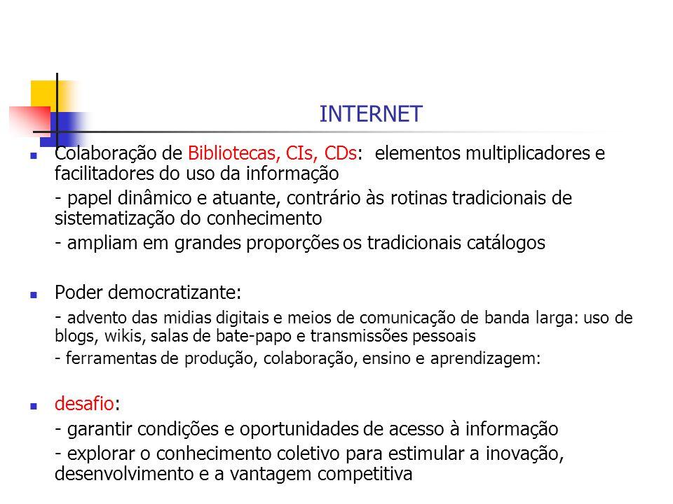 INTERNET Colaboração de Bibliotecas, CIs, CDs: elementos multiplicadores e facilitadores do uso da informação.