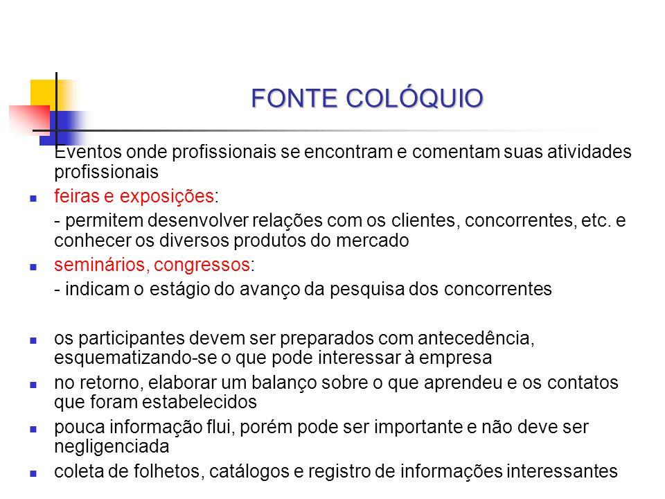 FONTE COLÓQUIO Eventos onde profissionais se encontram e comentam suas atividades profissionais. feiras e exposições: