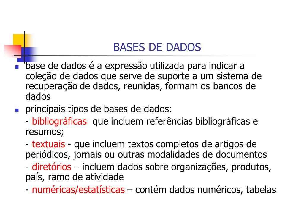 BASES DE DADOS