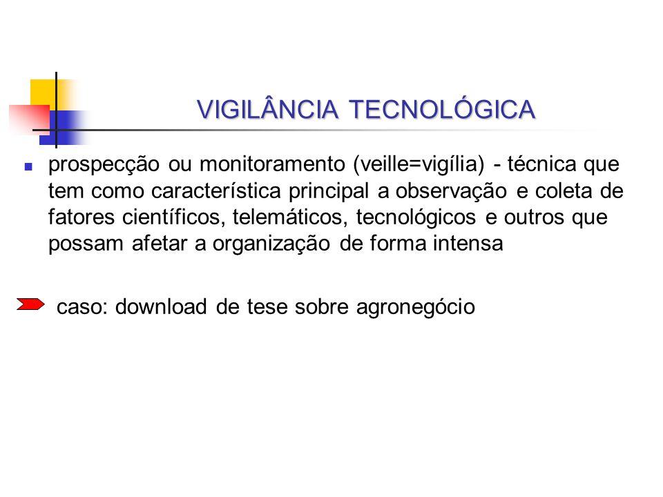 VIGILÂNCIA TECNOLÓGICA
