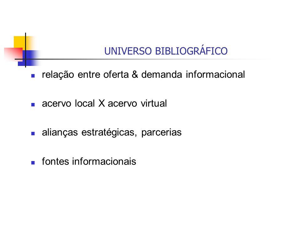 UNIVERSO BIBLIOGRÁFICO