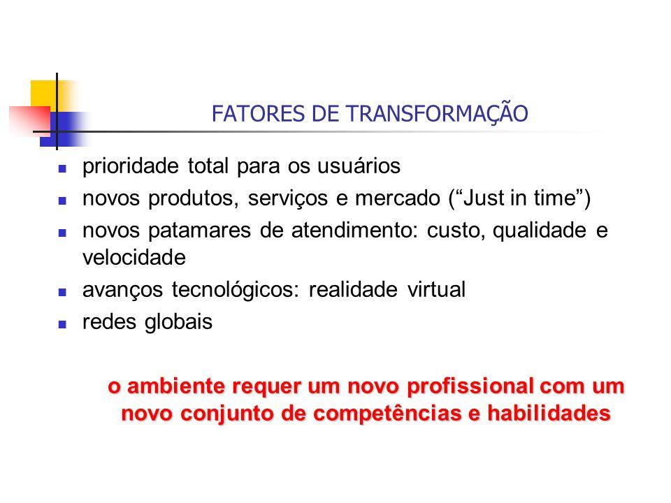 FATORES DE TRANSFORMAÇÃO