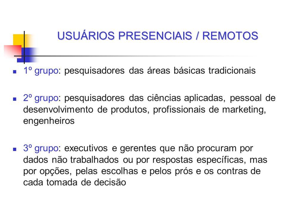 USUÁRIOS PRESENCIAIS / REMOTOS