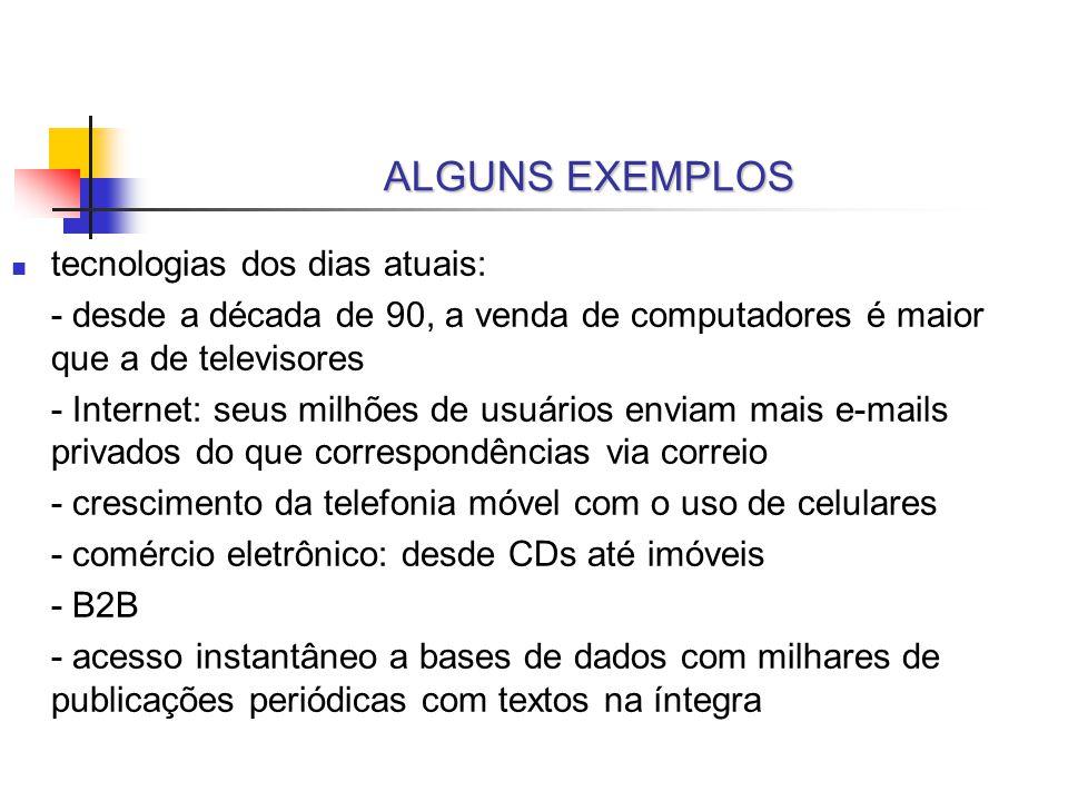 ALGUNS EXEMPLOS tecnologias dos dias atuais:
