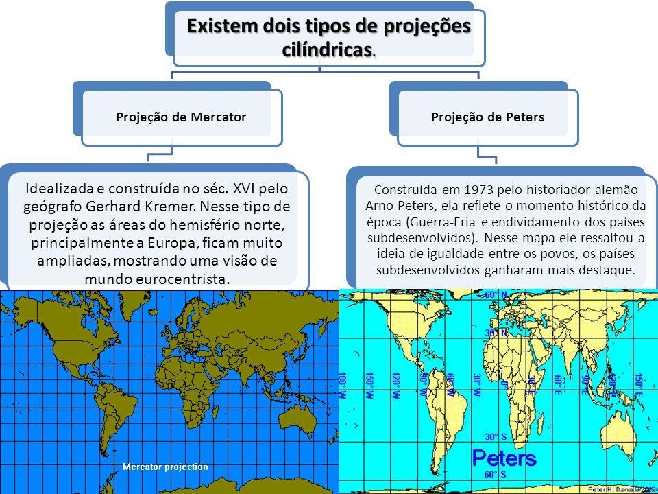 Existem dois tipos de projeções cilíndricas.