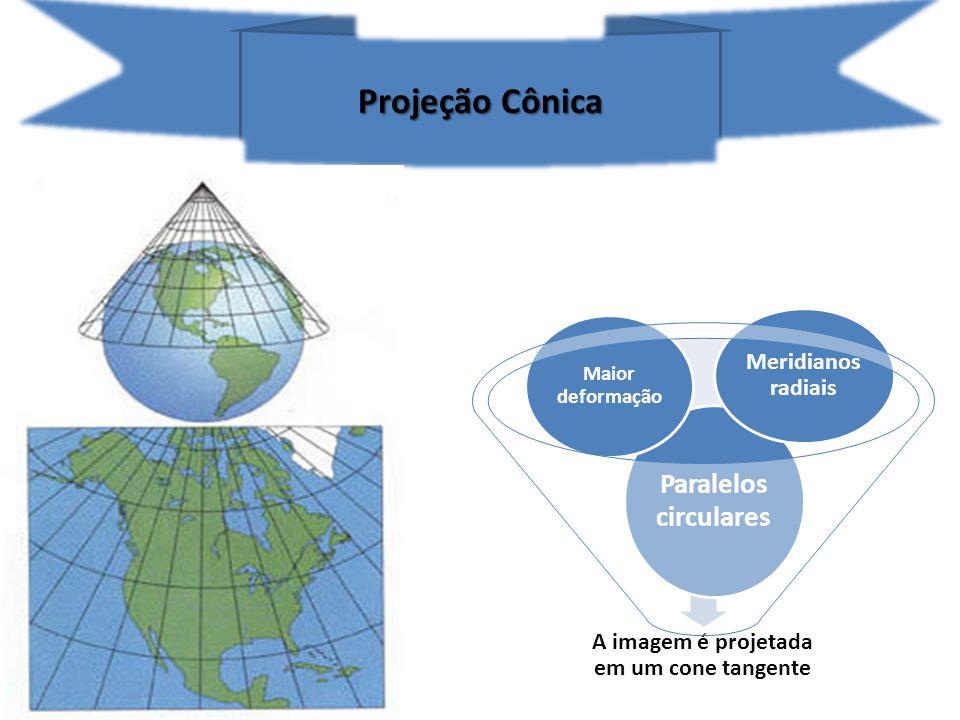 A imagem é projetada em um cone tangente