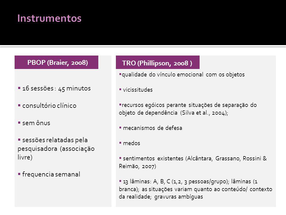 Instrumentos PBOP (Braier, 2008) TRO (Phillipson, 2008 )
