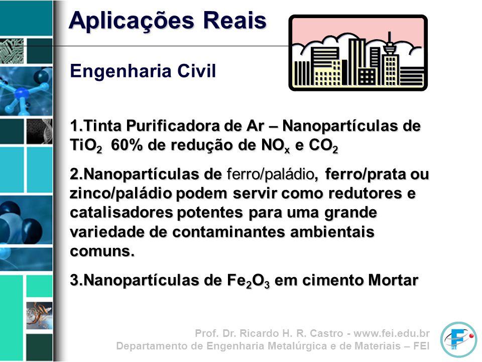 Aplicações Reais Engenharia Civil