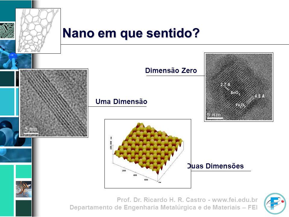 Nano em que sentido Dimensão Zero Uma Dimensão Duas Dimensões